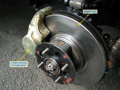 Brakes repaired