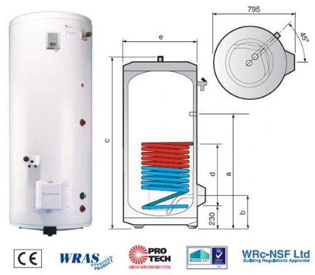 Plumbing & Heating Contractors