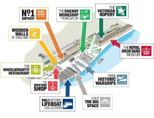 Places to visit within the Dockyard