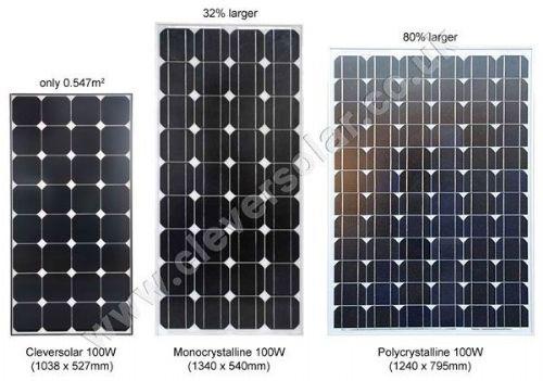 Cleversolar Solar Panels Company In Braintree Uk