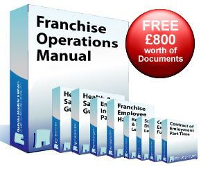 Blog posts namemediaget for Franchise manual template free