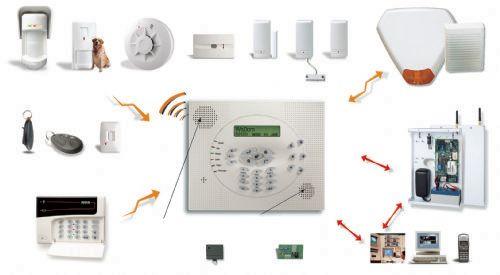 security solutions company profile pdf