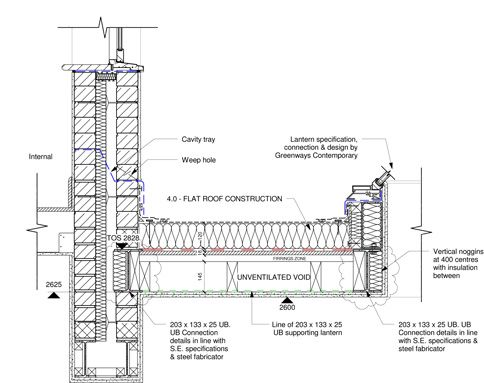 2465007 moreover Brill Tramway besides Passivesolar sustainablesources further How To Attach Trusses To Pole Barn as well Principle Of Greenhouse Structures Construction. on construction south