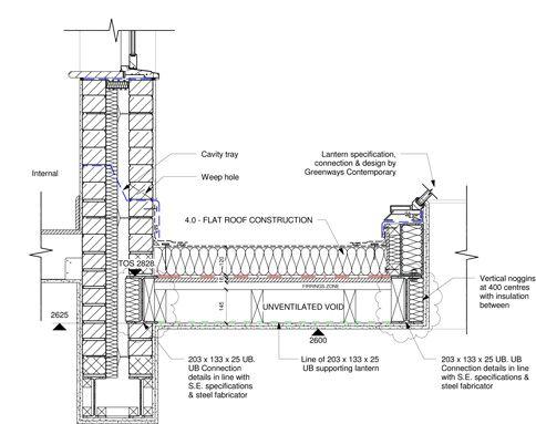Dlp Architecture Ltd Cardiff Architectural Design
