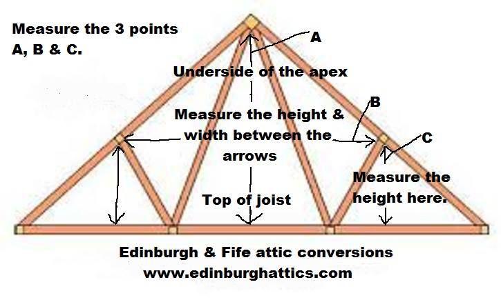 Edinburgh Amp Fife Attic Conversions Loft Conversion