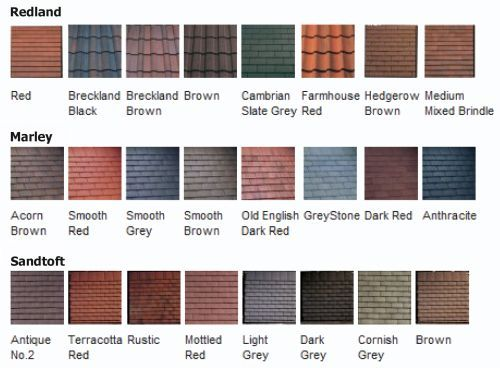 Roofing tiles uk for Names of roof tiles
