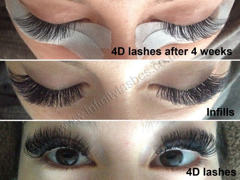 Infinity Lashes Beauty Therapist In Verwood Uk
