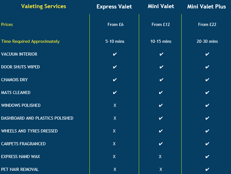 New Car Quotes >> Imo Carwash & Valeting Centre, Poole | Valet - FreeIndex
