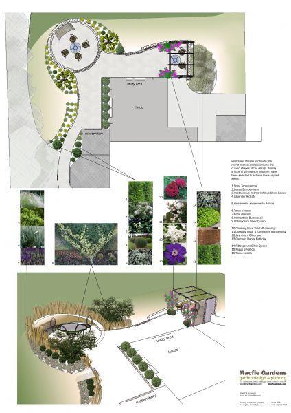 Motif Garden Design, Edinburgh