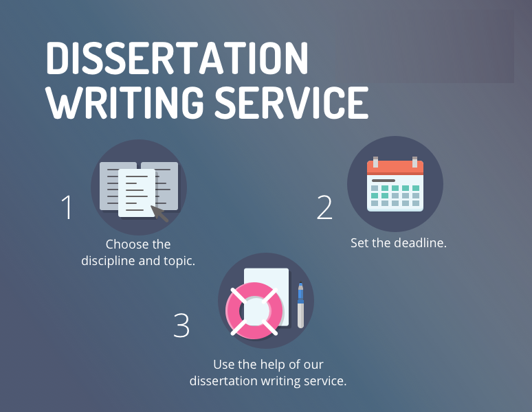 Writing service online test uk
